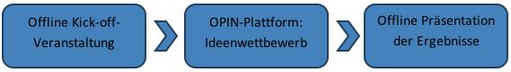 methoden_de
